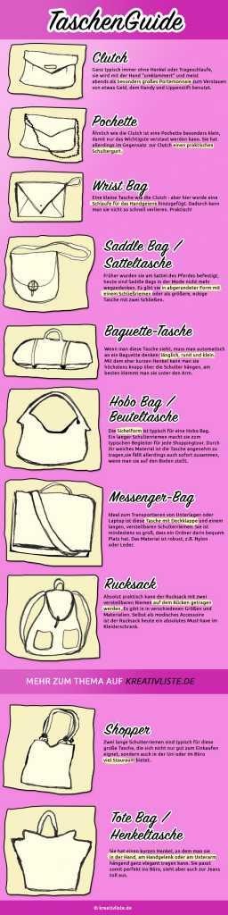Ein Überblick über gängige Taschenformen